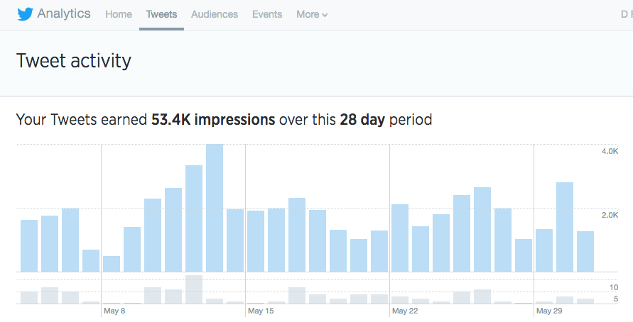 Twitter-Marketing-Analytics.png
