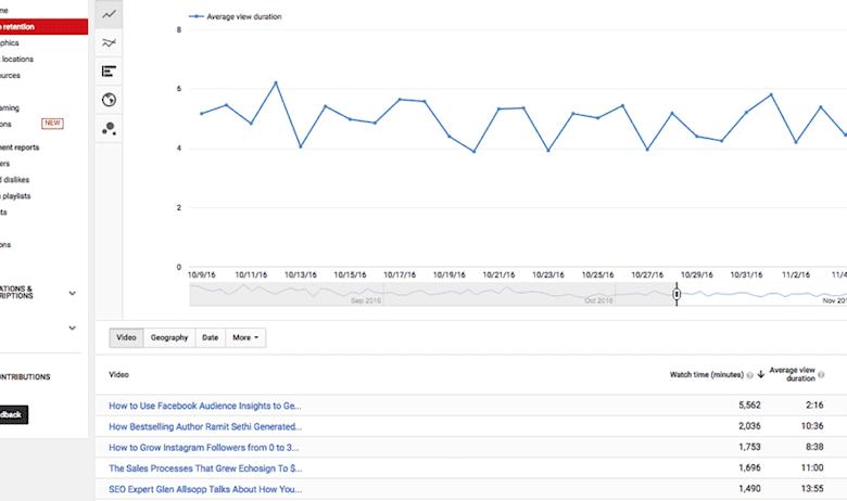YouTube Analytics screenshot