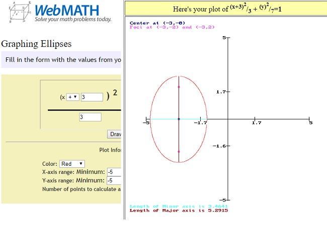 WebMath Elliptical equation solved