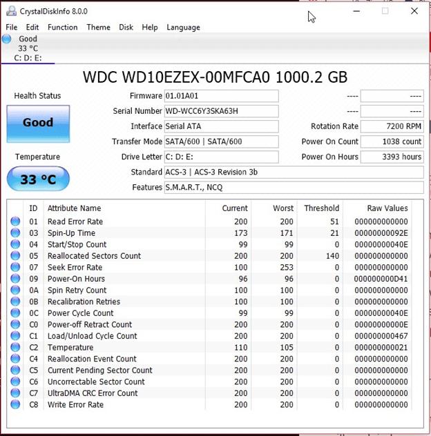 CrystalDiskInfo tool to check hard disk health status