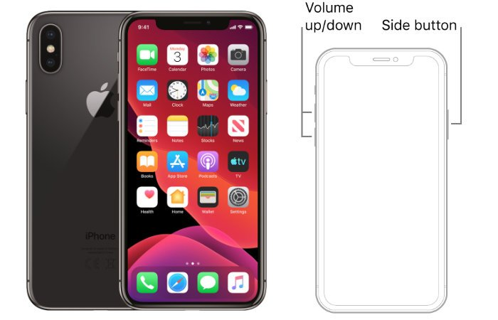 iPhone 11 , 12, iPhone X, iPhone XS, iPhone XR buttons