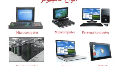انواع کامپیوتر